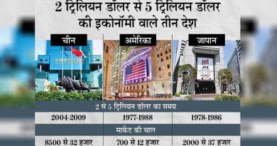 भारतीय बाजार में आएगी जबरदस्त तेजी, इकोनॉमी की रफ्तार से ज्यादा बढ़ती है बाजार की चाल