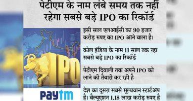 अब तक का सबसे बड़ा IPO दिवाली में, अभी 1,700 करोड़ रुपए के घाटे में है पेटीएम